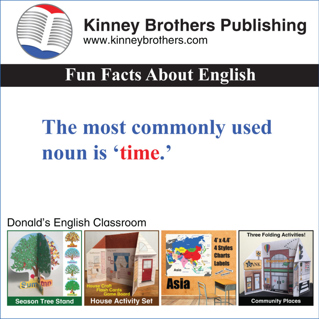 Fun Facts About English 12 KInney Brothers Publishing